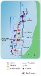 اكتشافات جديدة من الغاز في موريتانيا